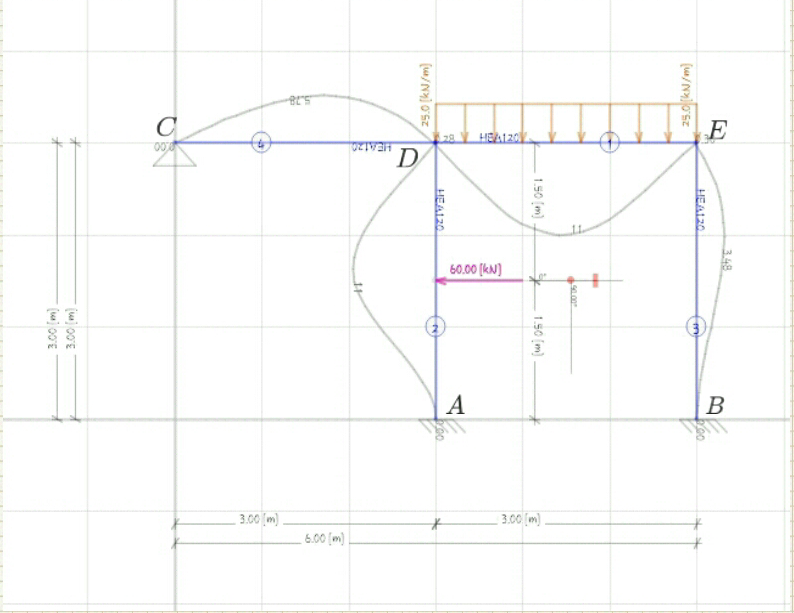 slope deflection method Analyze the frame in figure 1217a by the slope-deflection method determine the reactions, draw the moment curves for the members, and sketch the deflected shape.