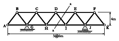 truss diagram examples