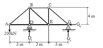 Figure 1.2: Free Body Diagram of Real Truss