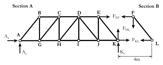 trust design bridge pratt Pratt truss - this truss was  bridge trusses- the load is transmitted by the deck to  to design both the members and connections of a truss.