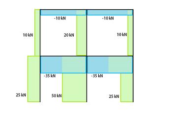 Portal frame shear diagrams basic guide wiring diagram portal method engineeringwiki rh engineeringwiki org shear force diagram shear and moment diagram examples ccuart Images